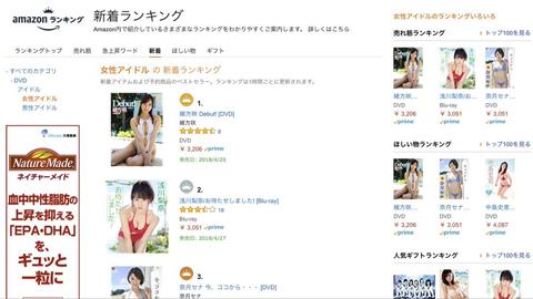 1stDVD『Debut!』がAmazon3冠達成した緒方咲
